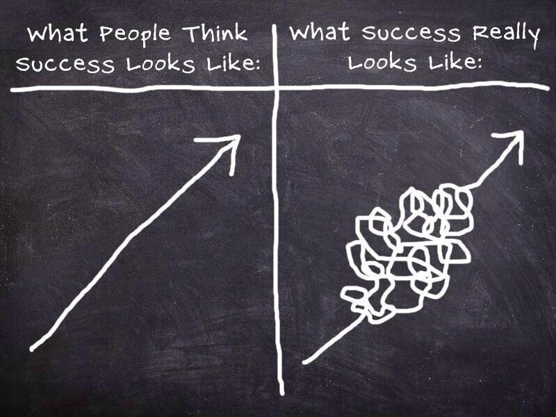 GRIT-Success-workthrough it